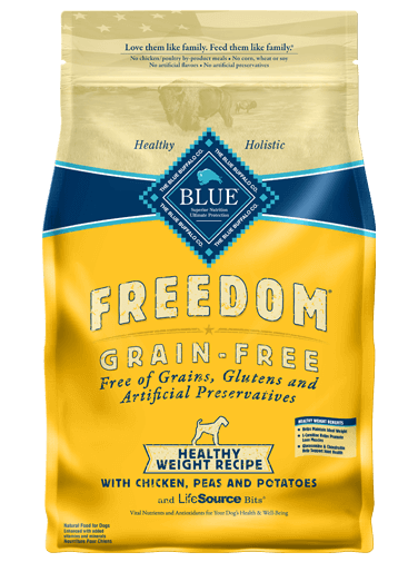 Blue Buffalo Freedom Healthy Weight Chicken Recipe