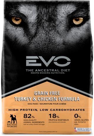 Evo Grain Free Dry Dog Food Turkey & Chicken Formula